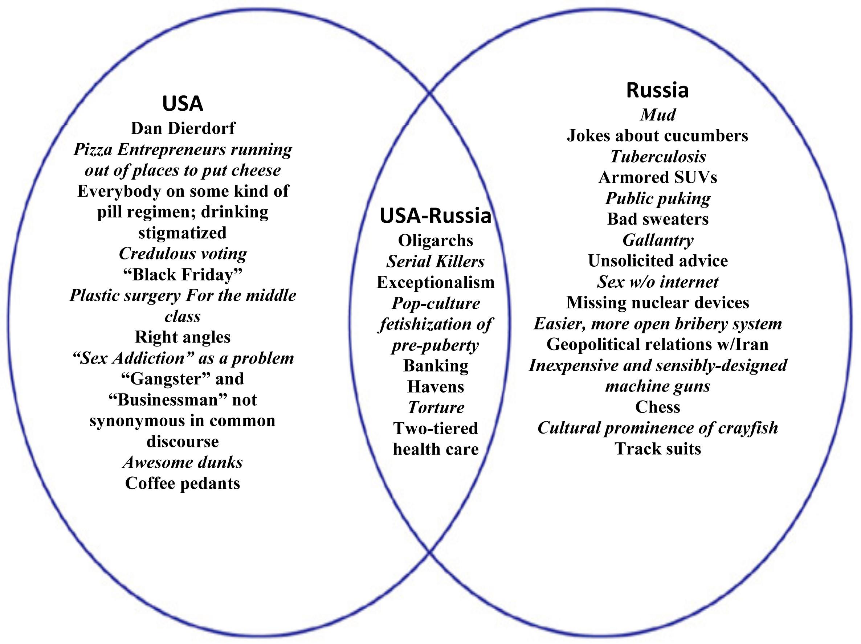 Jobs and occupations slideshare presentation