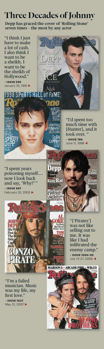10d1c4ad43ad5 Mandel e-mailed Depp again, asking him to watch his holiday spending. Depp  e-mailed Mandel back on December 7th, 2009