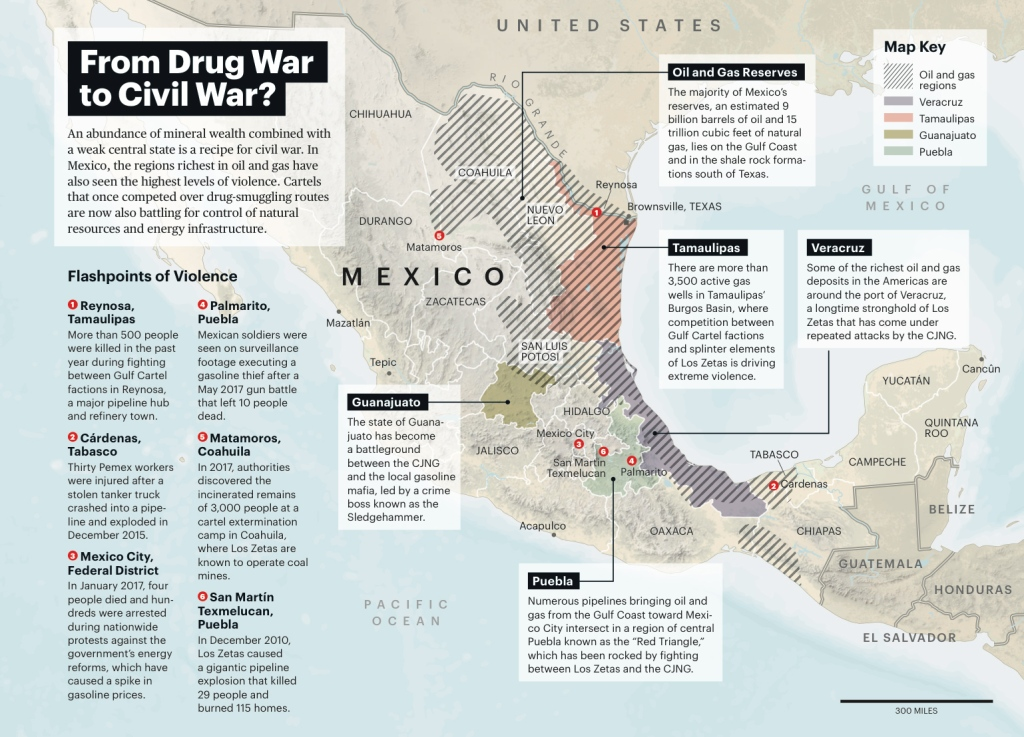 Mexicos Drug Cartels Are Moving Into The Gasoline Industry Arny Says Quotthe Schematic Diagram Above Shows That Vast Majority Map Illustration By Emily Pettit And Meghan Kelly University Of Wisconsin Cartography Lab