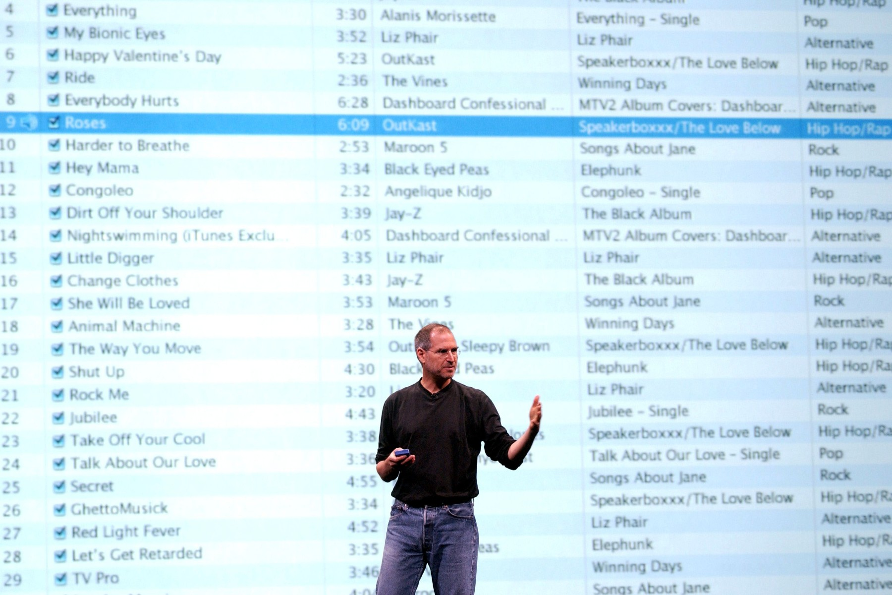 STEVE JOBS, CEO OF APPLEAPPLE LAUNCHING ITUNES ONLINE MUSIC STORE IN THE UK, FRANCE AND GERMANY, OLD BILLINGSGATE FISH MARKET, LONDON, BRITAIN - 15 JUN 2004