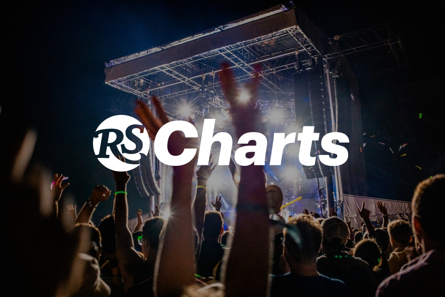 RS Charts: Y2K and Bbno$'s 'Lalala' Tops Trending 25