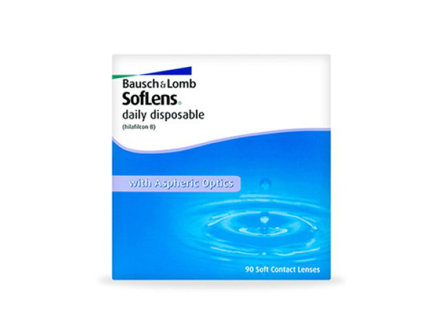 Where to Buy Contacts Online - Contacts Direct