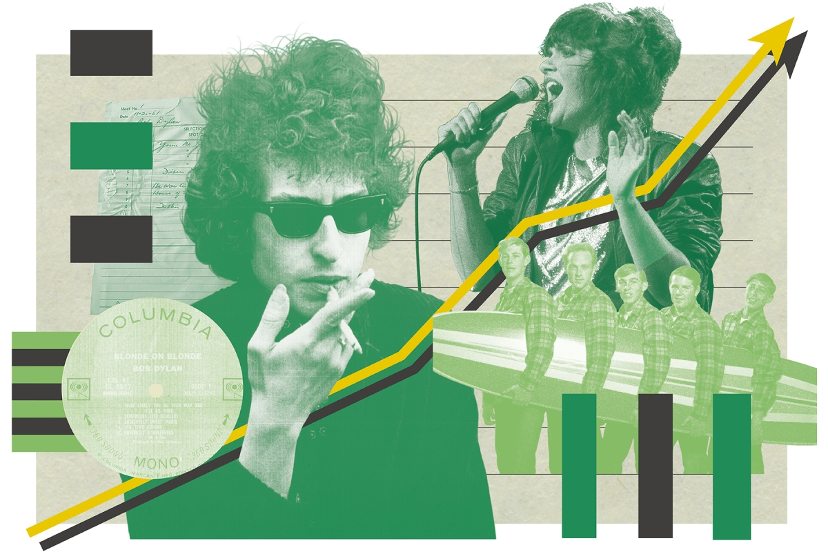 Dylan-Collage-MC-classic-rock-gold-rush.jpg?resize=1800%2c1200&w=1200