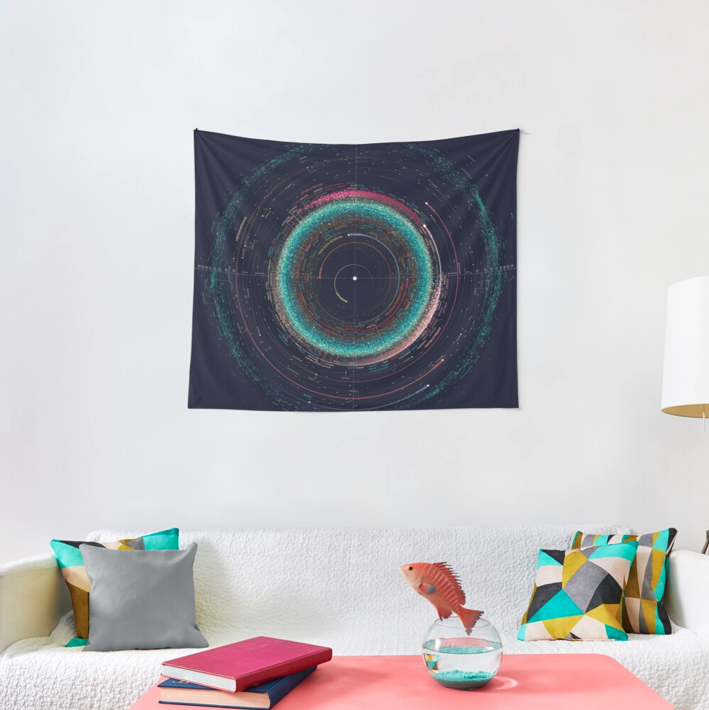 Asteroid Map of the Solar System Tapestry